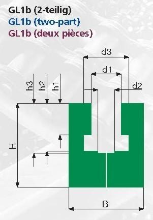 GL1b zweiteilig Skizze