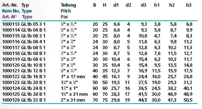 GL1b-zweiteilig-uebersicht