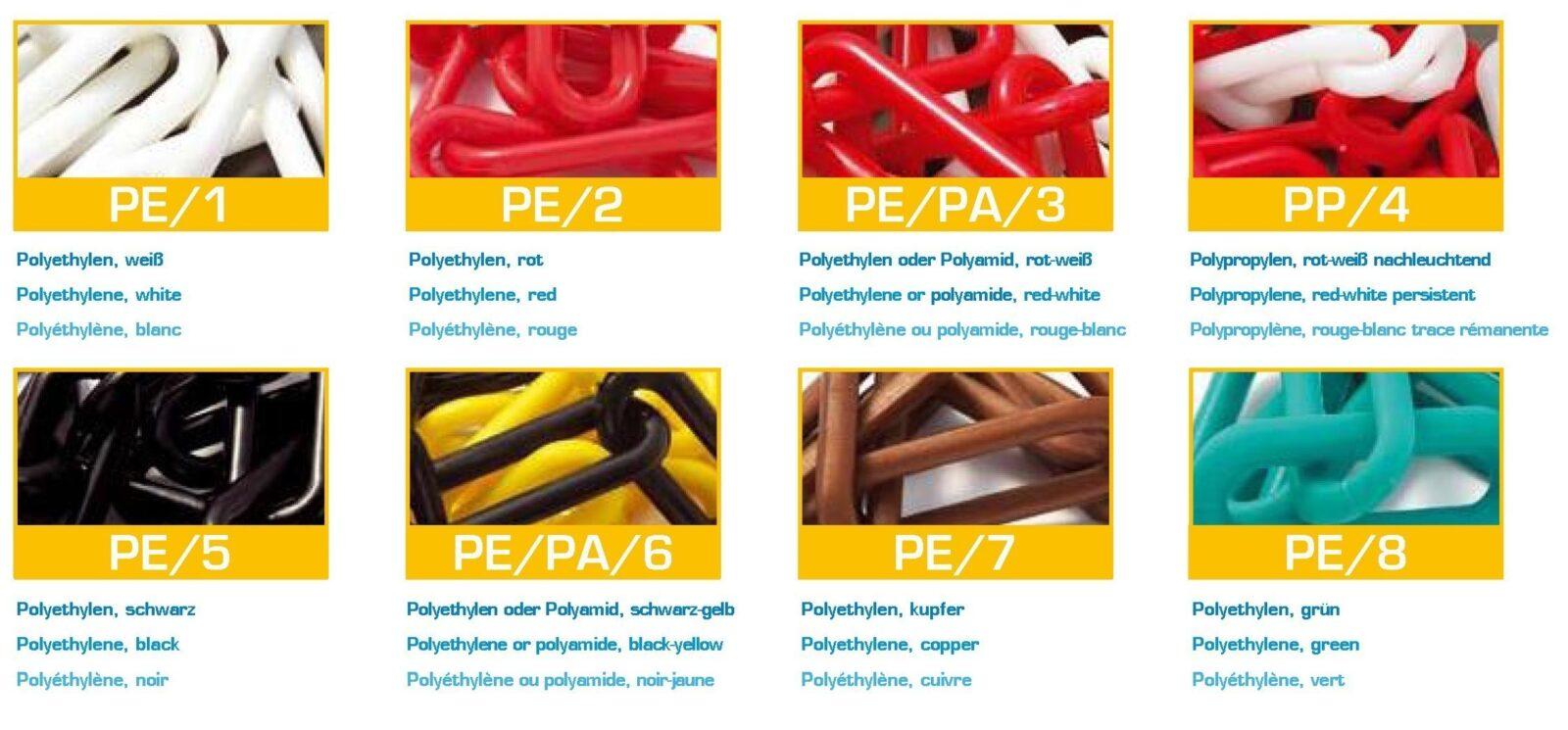 Kunststoffketten-uebersicht